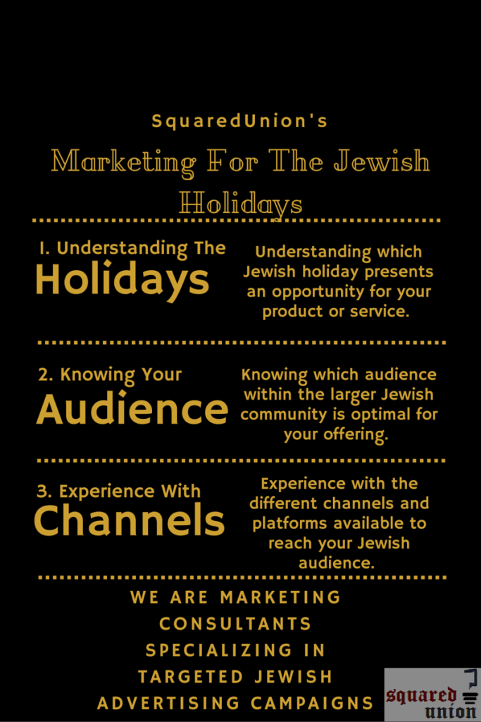 Marketing For The Jewish Holidays
