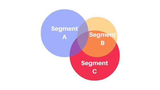 Choosing Your Jewish Marketing Segment
