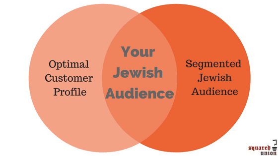Understanding How To Segment Your Jewish Audience