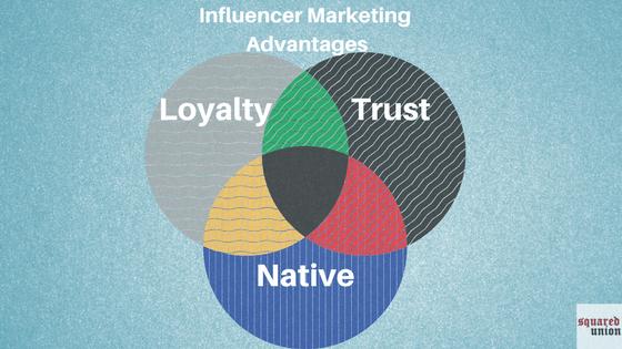 Influencer Marketing Advantages